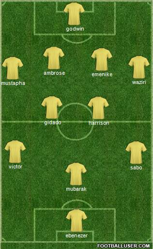 Wikki Tourists FC 4-2-3-1 football formation