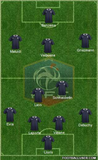 France 4-5-1 football formation