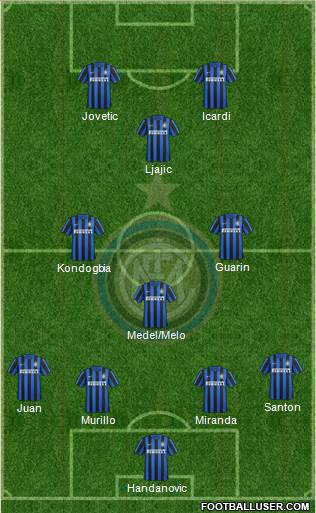F.C. Internazionale 4-3-1-2 football formation
