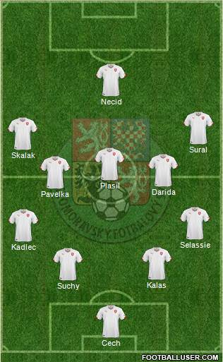 Czech Republic 4-5-1 football formation