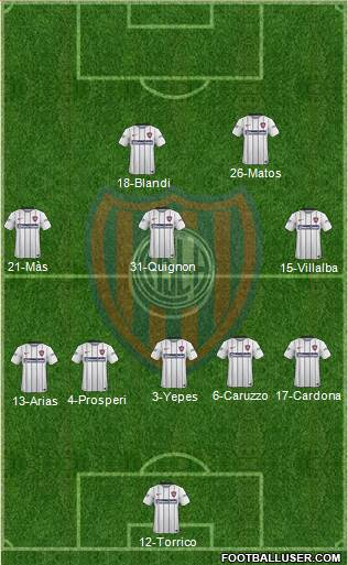 San Lorenzo de Almagro 5-3-2 football formation