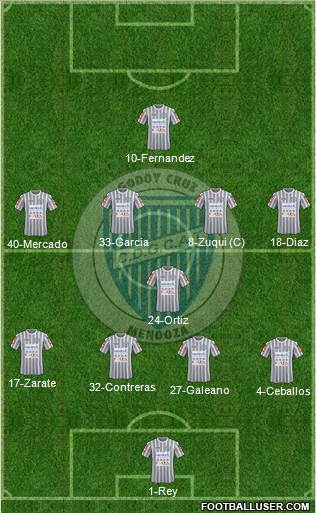 Godoy Cruz Antonio Tomba 4-1-4-1 football formation