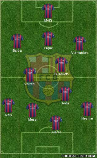 F.C. Barcelona 3-5-1-1 football formation