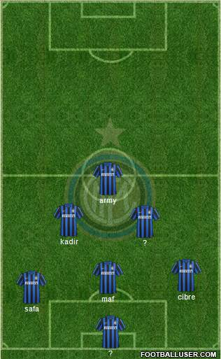F.C. Internazionale 5-3-2 football formation