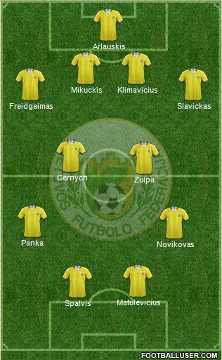 Lithuania 4-4-2 football formation