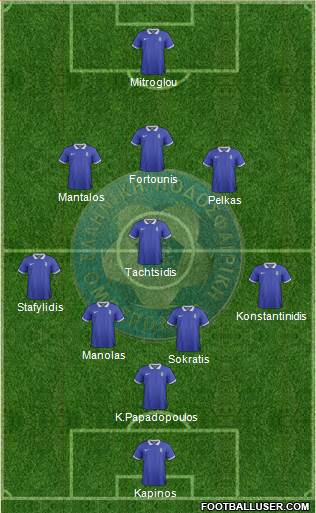 Greece 3-5-1-1 football formation