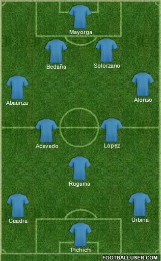World Cup 2010 Team 4-3-3 football formation