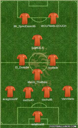 Holland 4-3-1-2 football formation