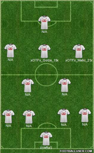 Bolton Wanderers 4-2-3-1 football formation