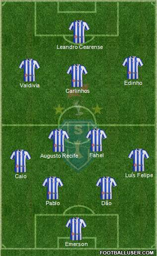 Paysandu SC 4-2-3-1 football formation