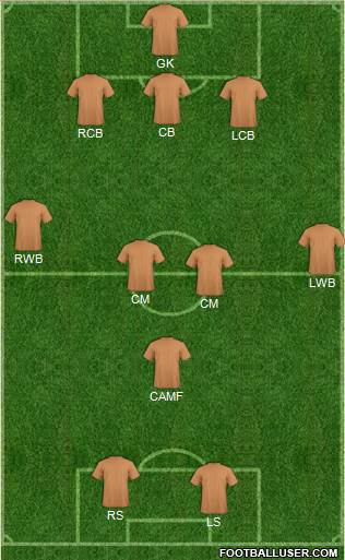 India 3-5-2 football formation