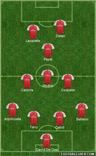 Arsenal 4-3-1-2 football formation