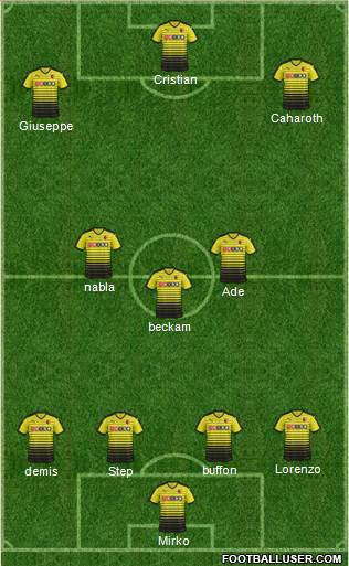 Watford 4-3-3 football formation