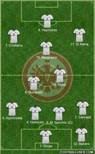 Eintracht Frankfurt 4-2-3-1 football formation