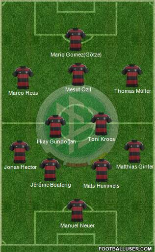 Germany 4-3-2-1 football formation