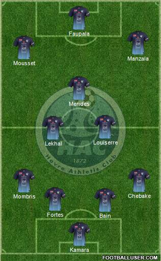Havre Athletic Club 4-2-3-1 football formation