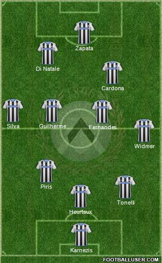 Udinese 3-4-1-2 football formation