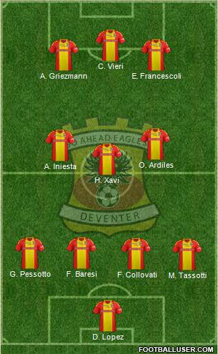 Go Ahead Eagles 4-3-3 football formation