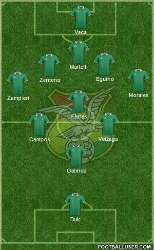 Bolivia 5-4-1 football formation