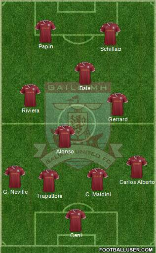 Galway United 4-4-2 football formation