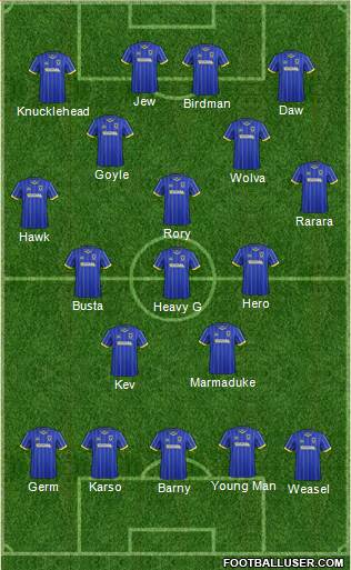 AFC Wimbledon 4-3-3 football formation