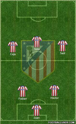C. Atlético Madrid S.A.D. 3-4-1-2 football formation