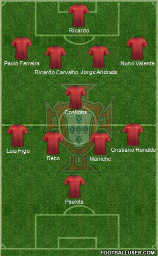 Portugal 4-1-4-1 football formation