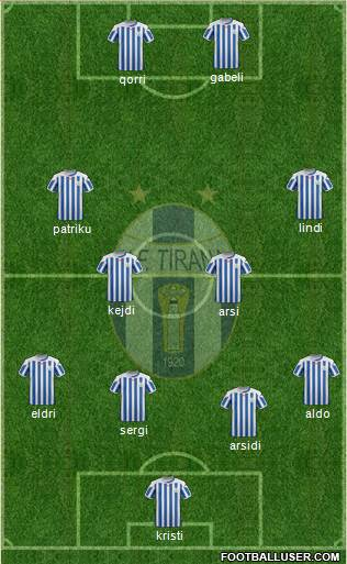 KF Tirana 4-2-3-1 football formation