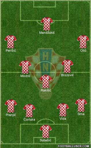 Croatia 4-1-4-1 football formation