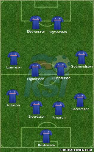 Iceland 4-2-3-1 football formation