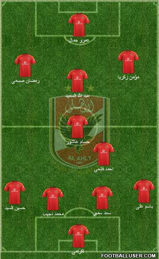 Al-Ahly Sporting Club 4-2-1-3 football formation