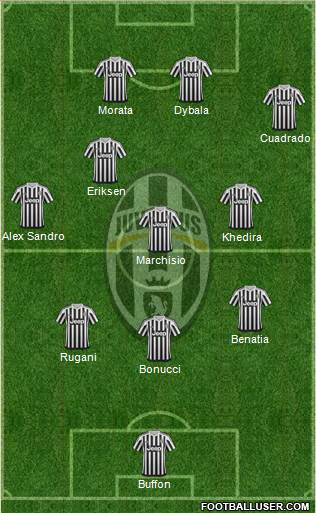 Juventus 3-4-3 football formation