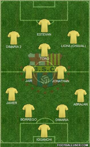 Barcelona SC 4-3-2-1 football formation