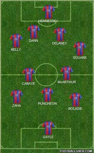 Crystal Palace 4-5-1 football formation