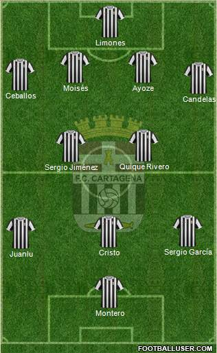F.C. Cartagena 4-2-3-1 football formation