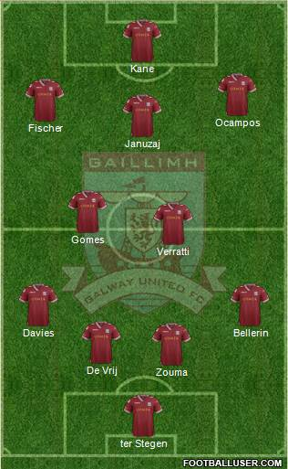 Galway United 4-2-3-1 football formation