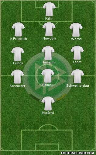 Germany 5-3-2 football formation