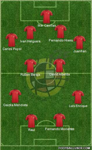 Spain 4-4-2 football formation
