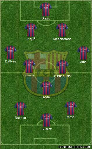 F.C. Barcelona 4-2-1-3 football formation