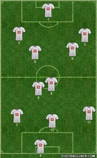 Derby County 4-2-3-1 football formation