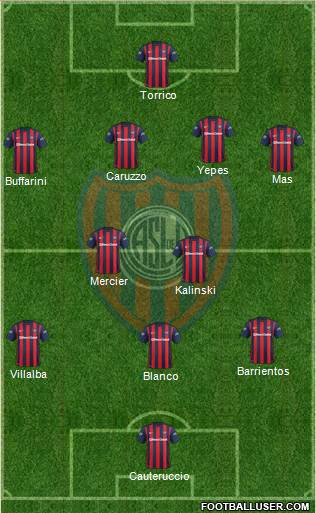 San Lorenzo de Almagro 4-2-3-1 football formation
