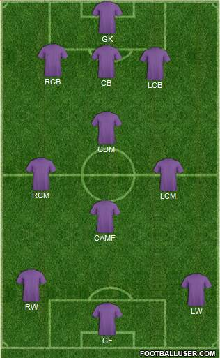 India 3-4-3 football formation