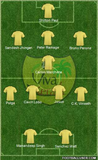 Viva Kerala 3-5-2 football formation