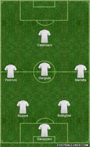 Gold Coast United 4-2-3-1 football formation