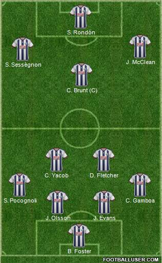 West Bromwich Albion 4-2-1-3 football formation