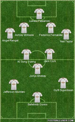 Swansea City 4-3-2-1 football formation