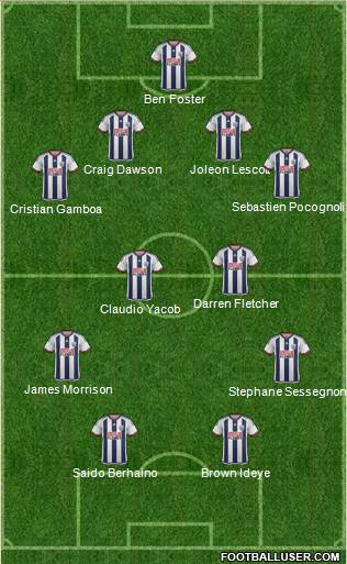 West Bromwich Albion 4-2-2-2 football formation