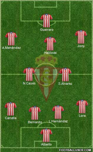 Real Sporting S.A.D. 4-1-3-2 football formation