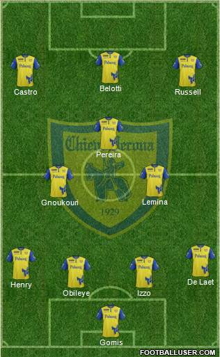 Chievo Verona 4-2-1-3 football formation