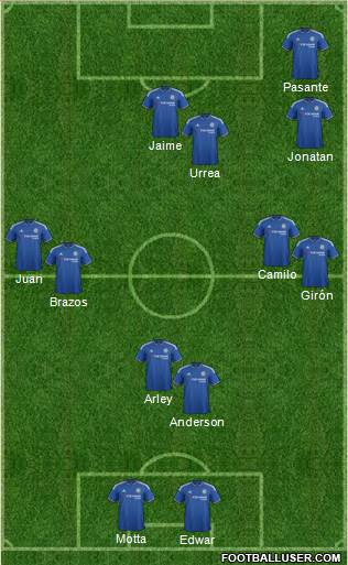 Chelsea 3-4-1-2 football formation